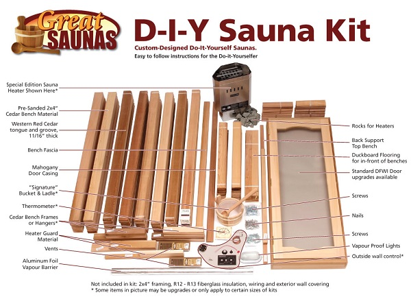 Great saunas for Cost to build a sauna